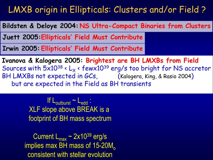 LMXB origin in Ellipticals: Clusters and/or Field ?