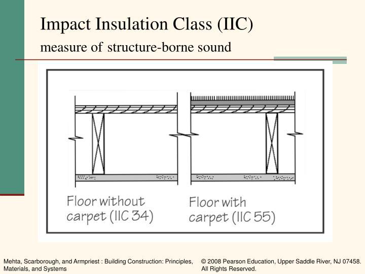 Impact Insulation Class (IIC)