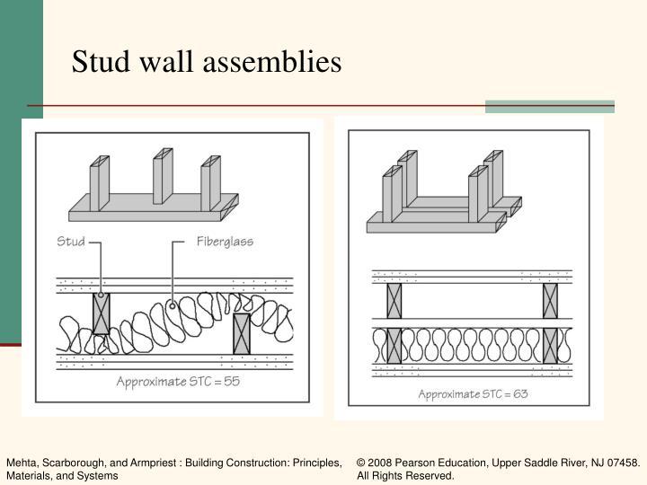 Stud wall assemblies