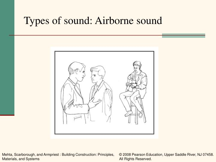 Types of sound: Airborne sound