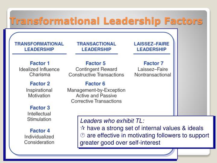 Leaders who exhibit TL: