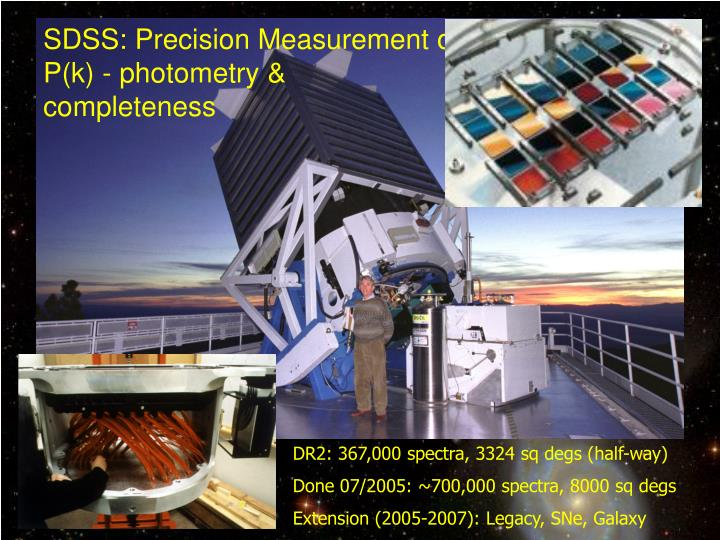 SDSS: Precision Measurement of P(k) - photometry & completeness
