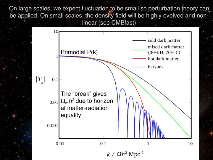 On large scales, we expect fluctuation to be small so perturbation theory can be applied. On small scales, the density field will be highly evolved and non-linear (see CMBfast)
