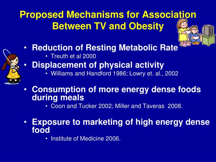 Proposed Mechanisms for Association Between TV and Obesity