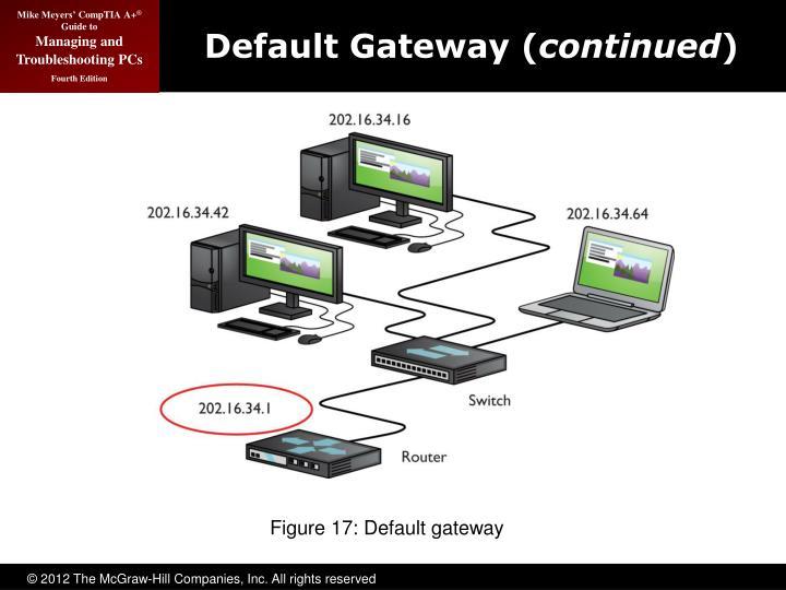 Default Gateway (