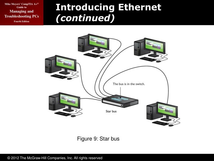 Introducing Ethernet