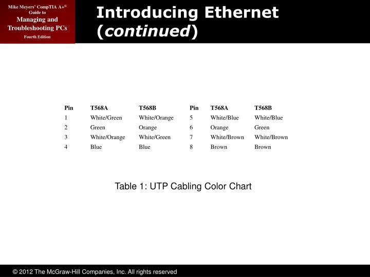 Introducing Ethernet (