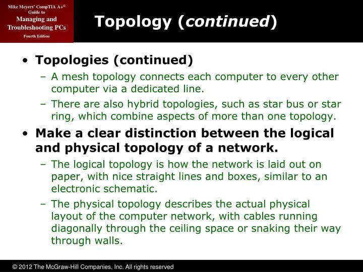 Topology (