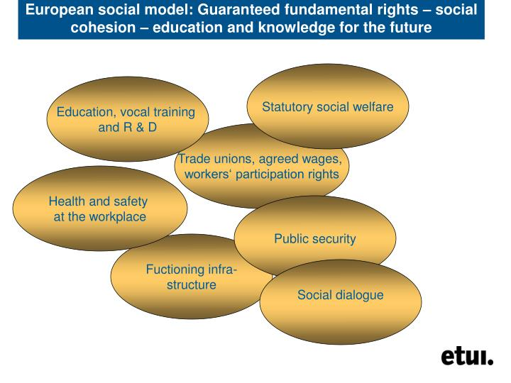 European social model: Guaranteed fundamental rights – social cohesion – education and knowledge for the future