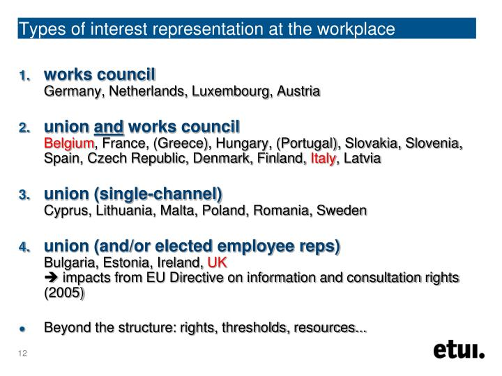 Types of interest representation at the workplace