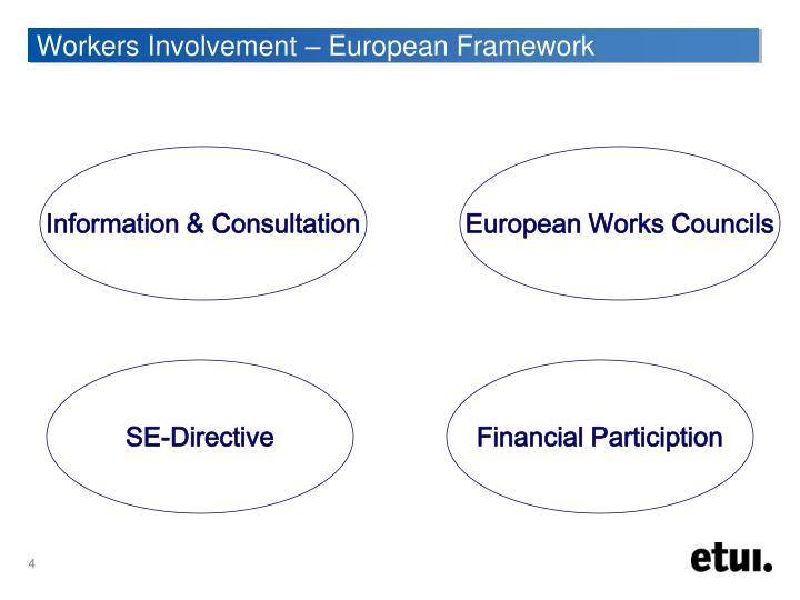 Workers Involvement – European Framework