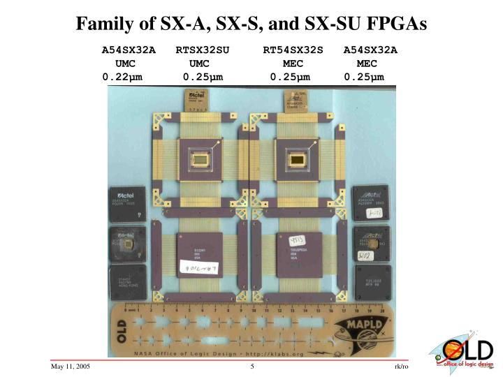 Family of SX-A, SX-S, and SX-SU FPGAs