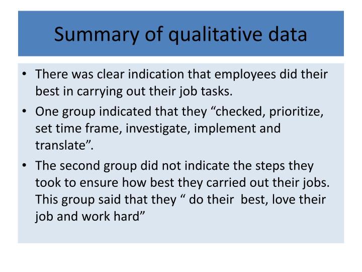 Summary of qualitative data