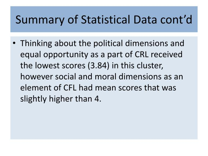 Summary of Statistical
