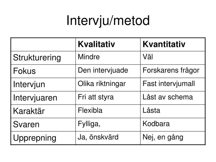 Intervju/metod