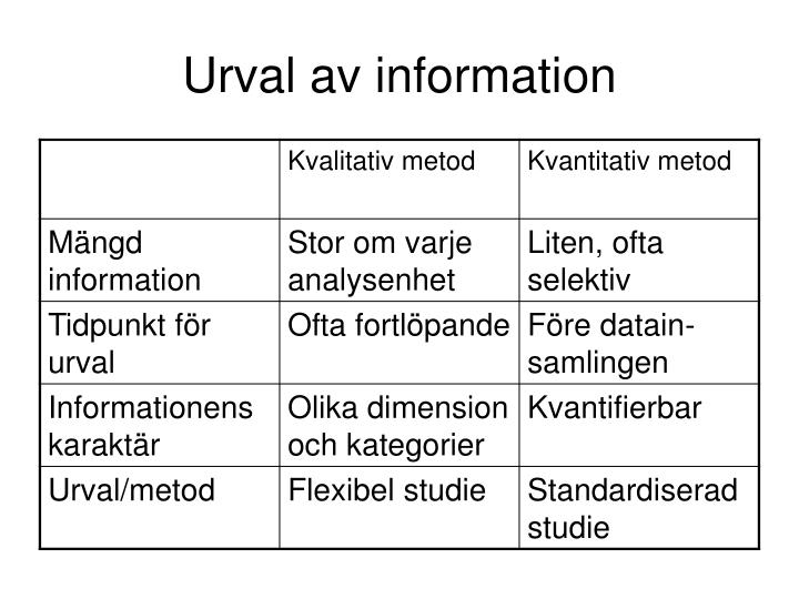 Urval av information