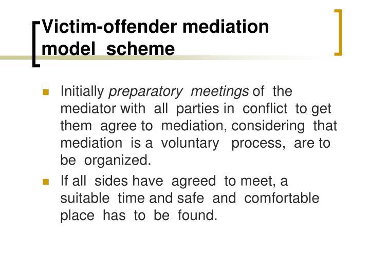 Victim-offender m