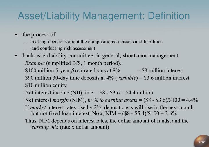 Asset/Liability Management: Definition