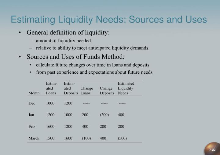 Estimating Liquidity Needs: Sources and Uses