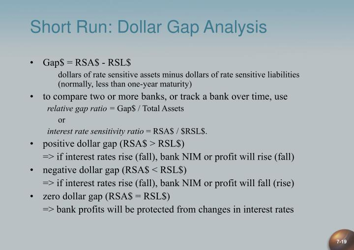Short Run: Dollar Gap Analysis