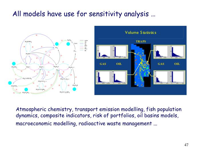 All models have use for sensitivity analysis …