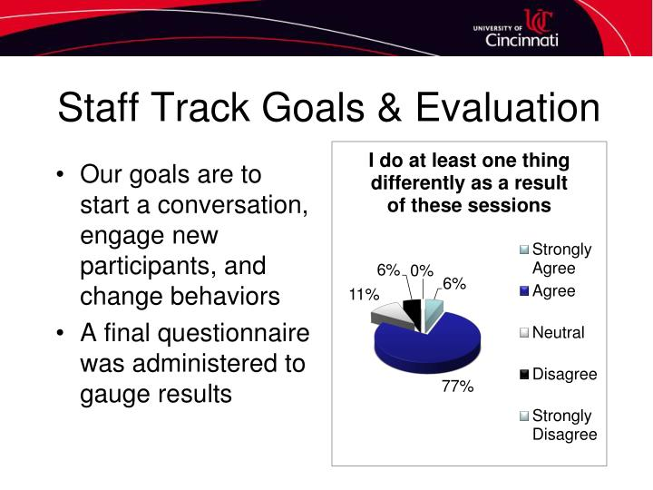 Staff Track Goals & Evaluation