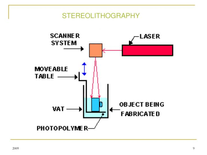 STEREOLITHOGRAPHY