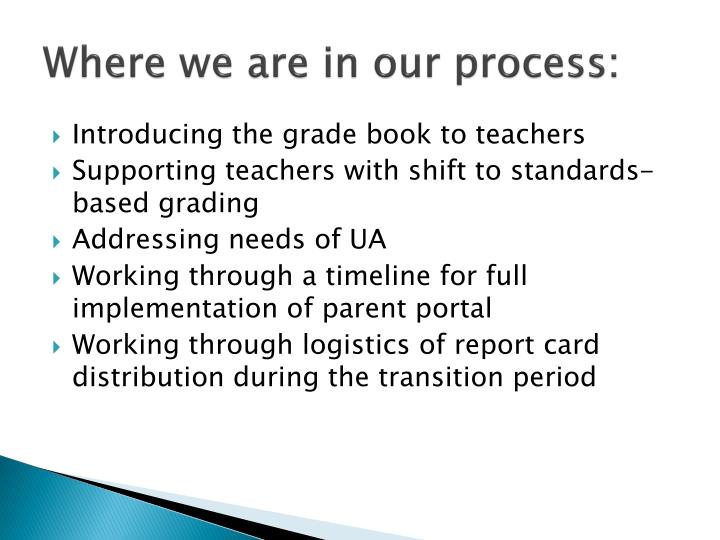 Where we are in our process: