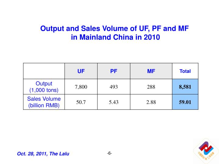 Output and Sales Volume of UF, PF and MF