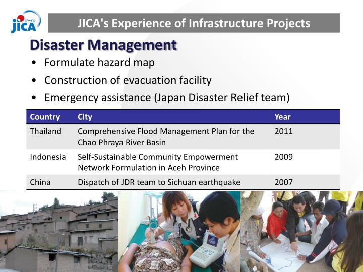 JICA's Experience of Infrastructure Projects