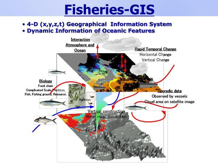 Fisheries-GIS