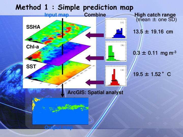 Method 1 : Simple prediction map