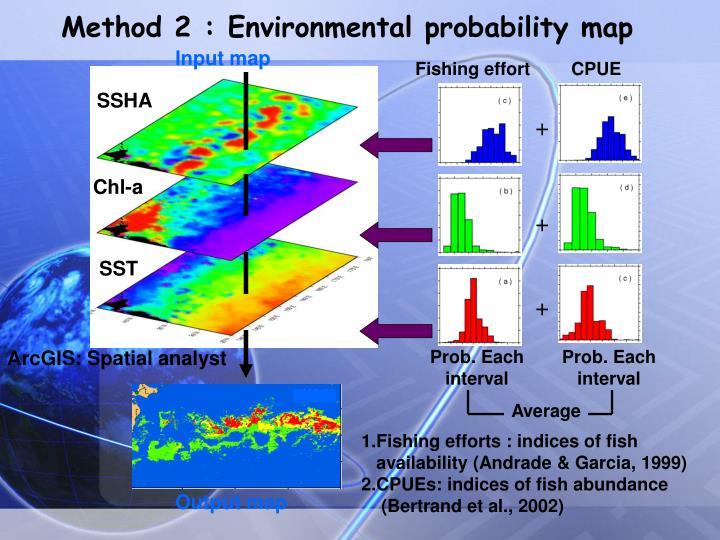 Method 2 : Environmental probability map