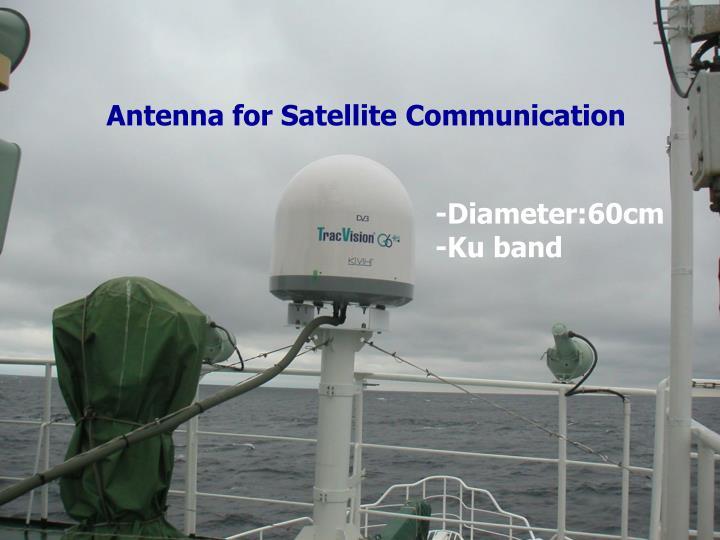 Antenna for Satellite Communication