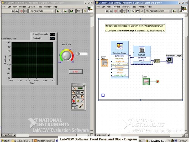 LabVIEW Software: Front Panel and Block Diagram