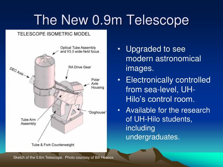 The New 0.9m Telescope