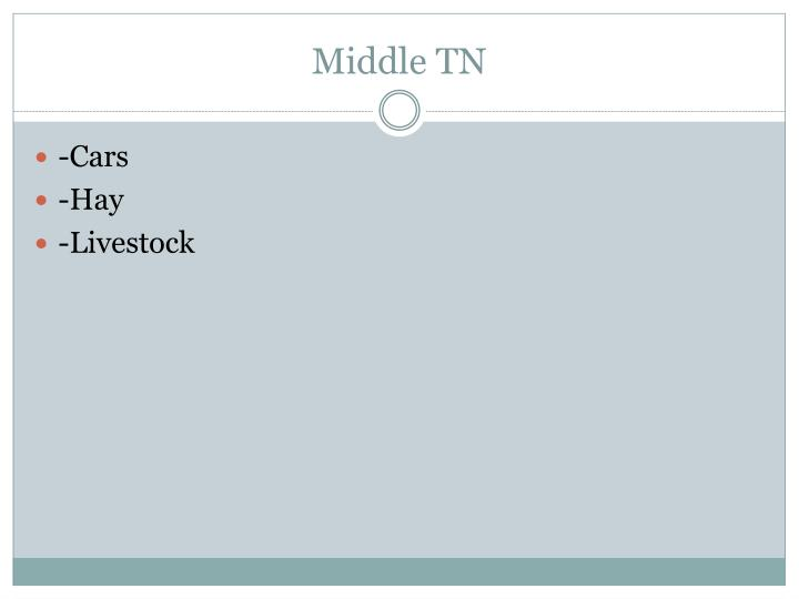Middle TN