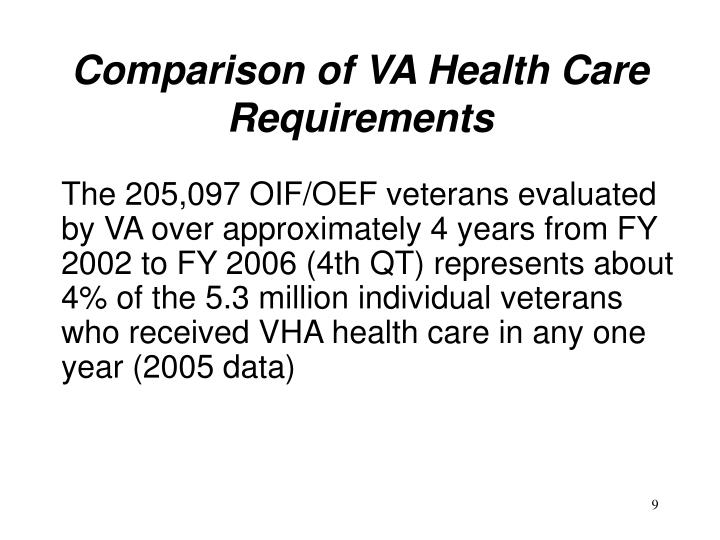 Comparison of VA Health Care Requirements