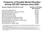 frequency of possible mental disorders among oif oef veterans since 2002