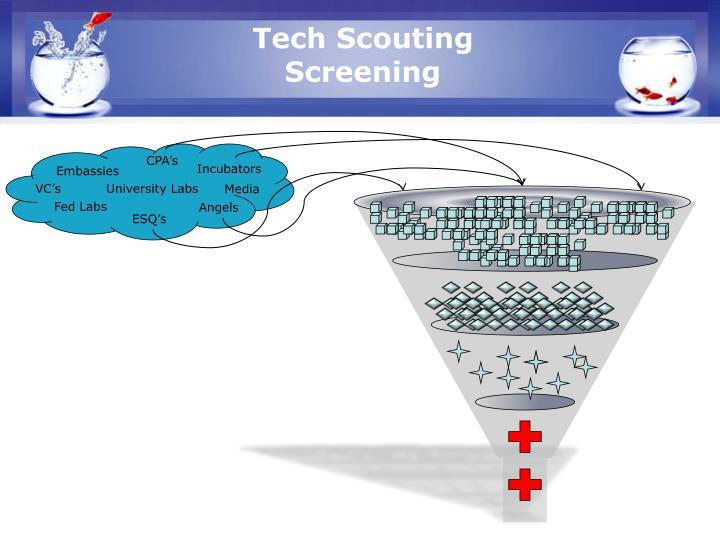 Tech Scouting