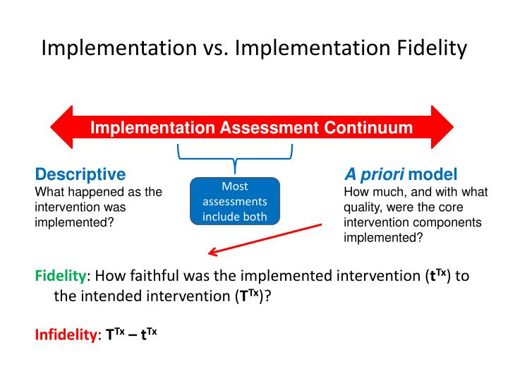 Implementation vs implementation fidelity