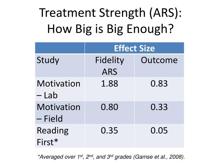 Treatment Strength (ARS):