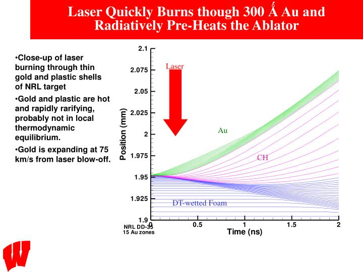Laser Quickly Burns though 300