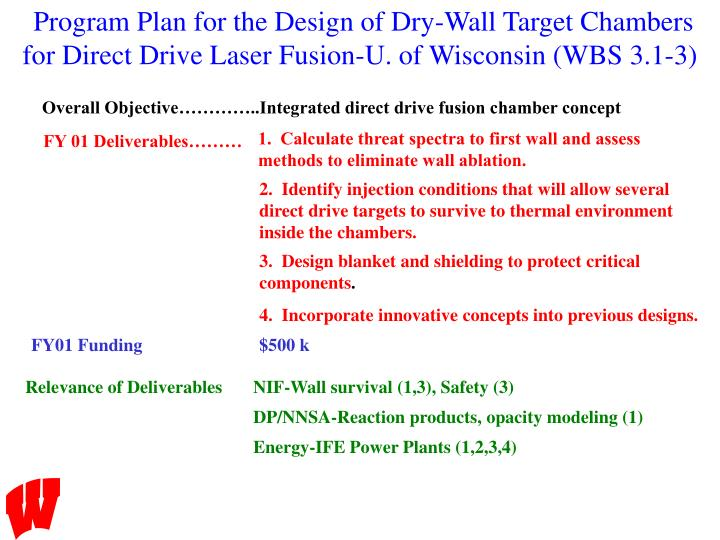 Program Plan for the Design of Dry-Wall Target Chambers for Direct Drive Laser Fusion-U. of Wiscons...