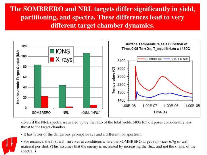 The SOMBRERO and NRL targets differ significantly in yield, partitioning, and spectra. These differences lead to very different target chamber dynamics.