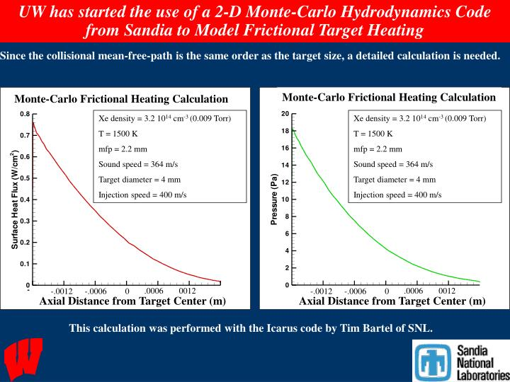 Monte-Carlo Frictional Heating Calculation