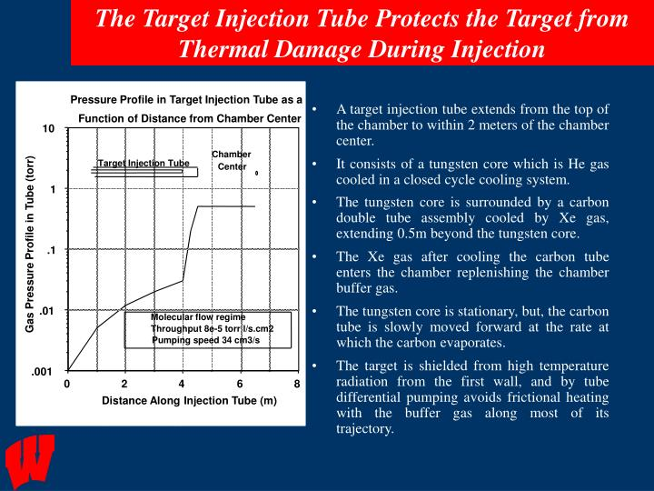 The Target Injection Tube Protects the Target from Thermal Damage During Injection