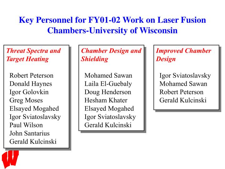 Key Personnel for FY01-02 Work on Laser Fusion Chambers-University of Wisconsin