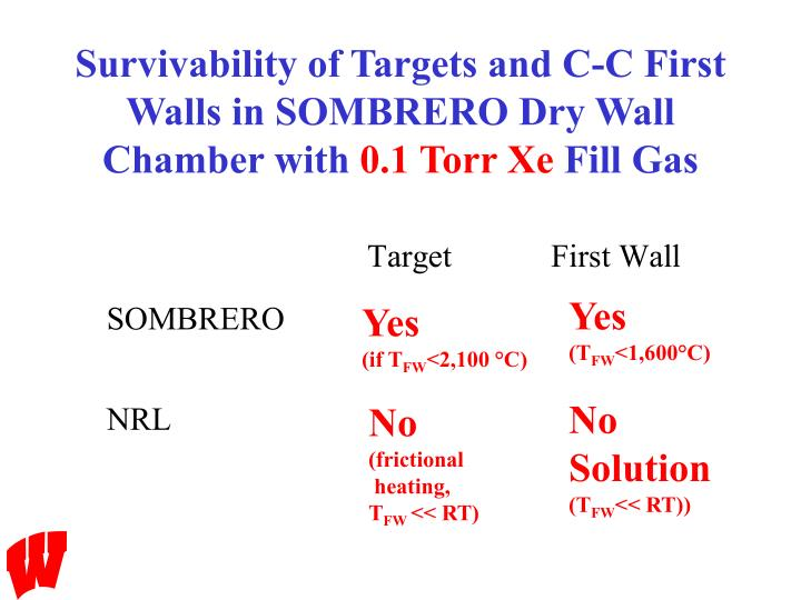 Survivability of Targets and C-C First Walls in SOMBRERO Dry Wall Chamber with