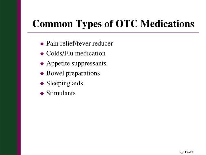 Common Types of OTC Medications
